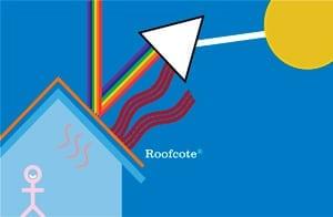 UTT-Heatproof_Roofcote_pic_1_300px#