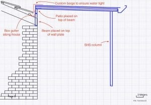 How-to-attach-patio-to-house-Option-7